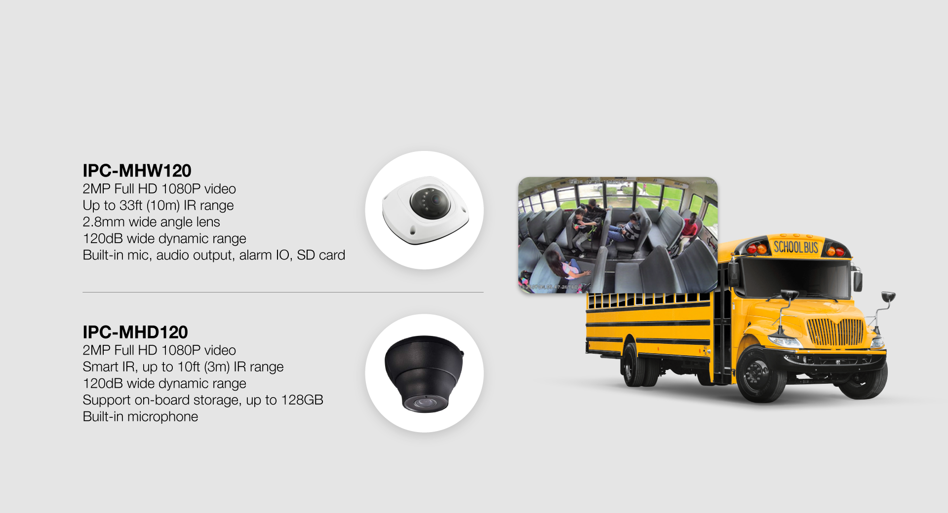 Mobility Grade Network Camera for Interior Surveillance