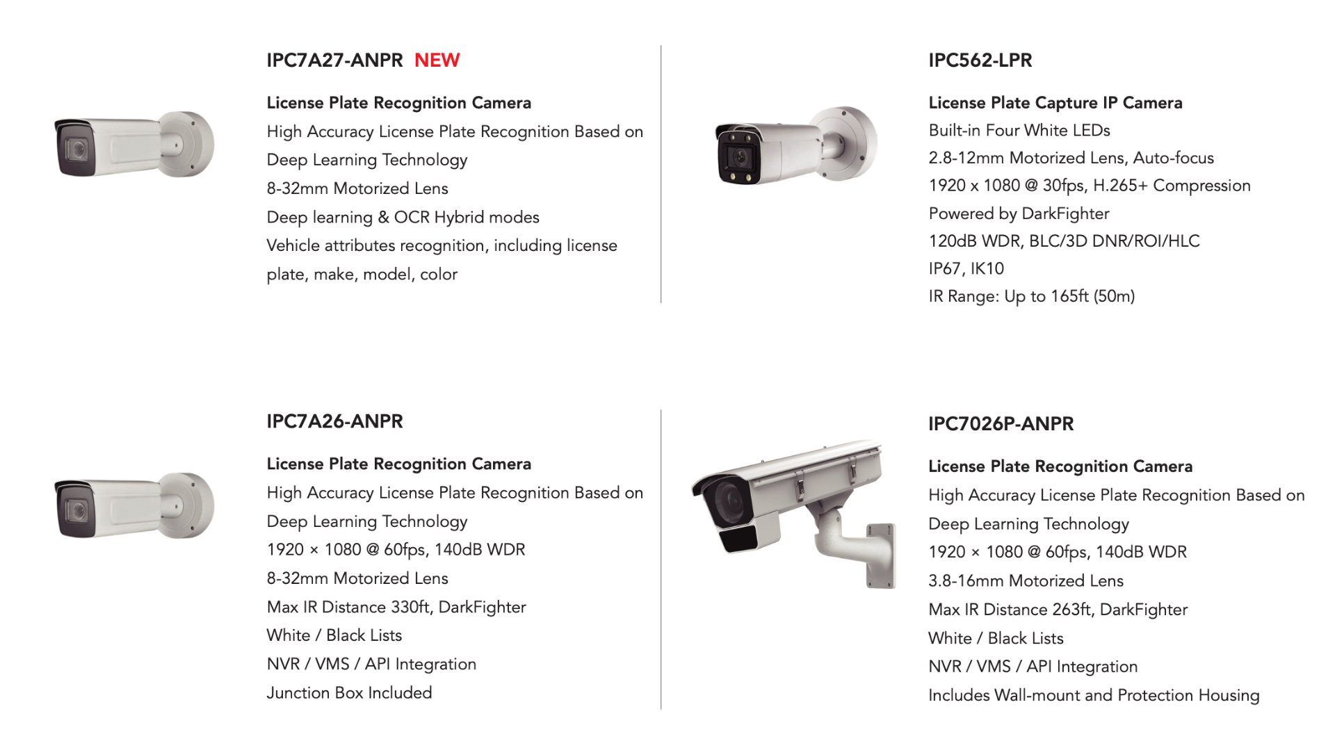 4 Recommended LPR Cameras
